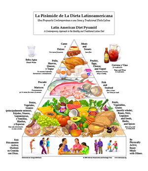 the Oldways Latino Nutrition Collection, a free online resource offering a variety of bilingual nutrition tools the educational organization has created through its 14 years of work celebrating traditional Latino lifestyles.
