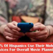 72 percent of Hispanics use their mobile devices for overall movie planning | Hispanic mobile Consumers Study