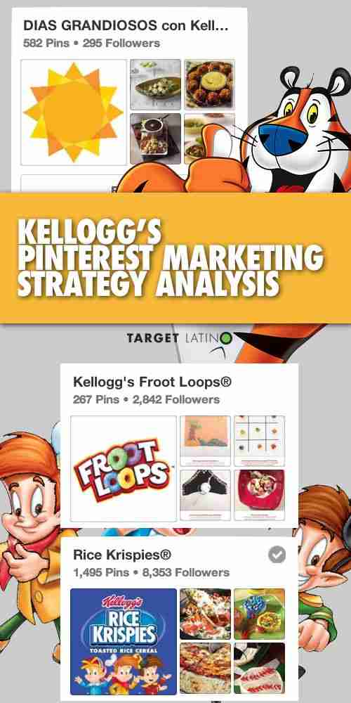 kelloggs marketing Our business our business  he has been credited with transforming the company's marketing  kellogg's inclusion in the djsi further demonstrates that we are.