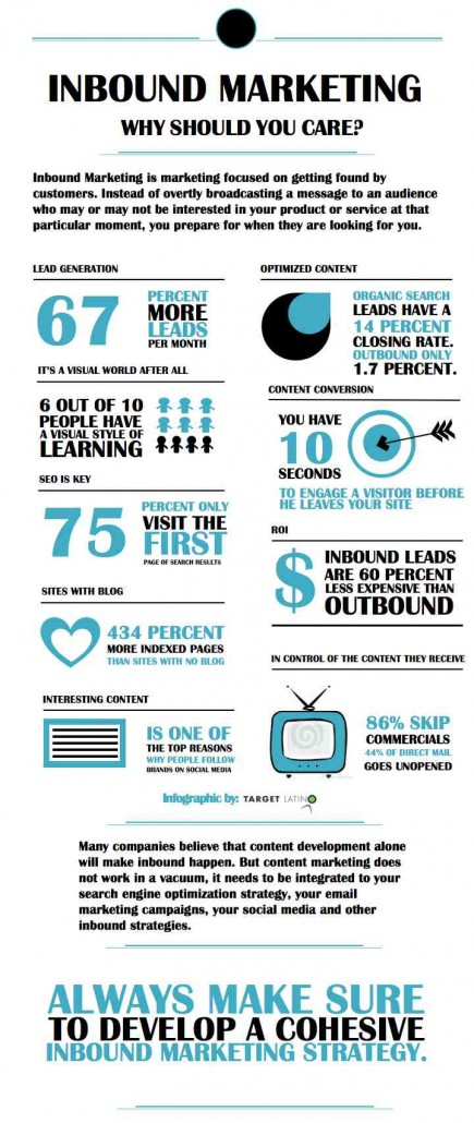 What is inbound marketing and why should I care? #infographic