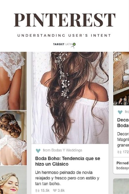 How to Market to Latinos on Pinterest. Step 2: Understanding User's Intent. A guide to successfully market to Latinos on Pinterest. Don't miss out!